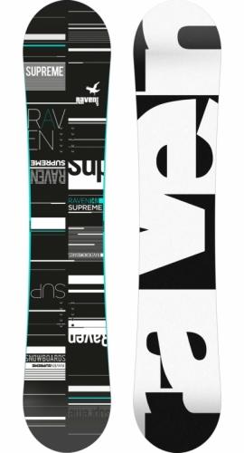 Dámský snowboardový komplet Raven Supreme black/blue - VÝPRODEJ